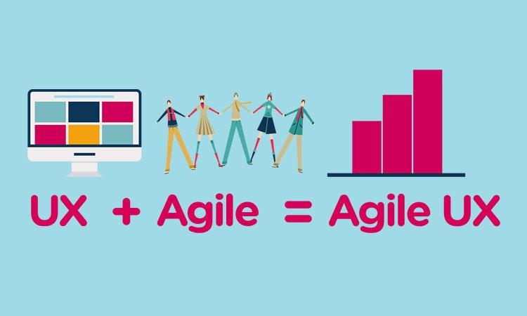 5 Brilliant Quotes Agile UX