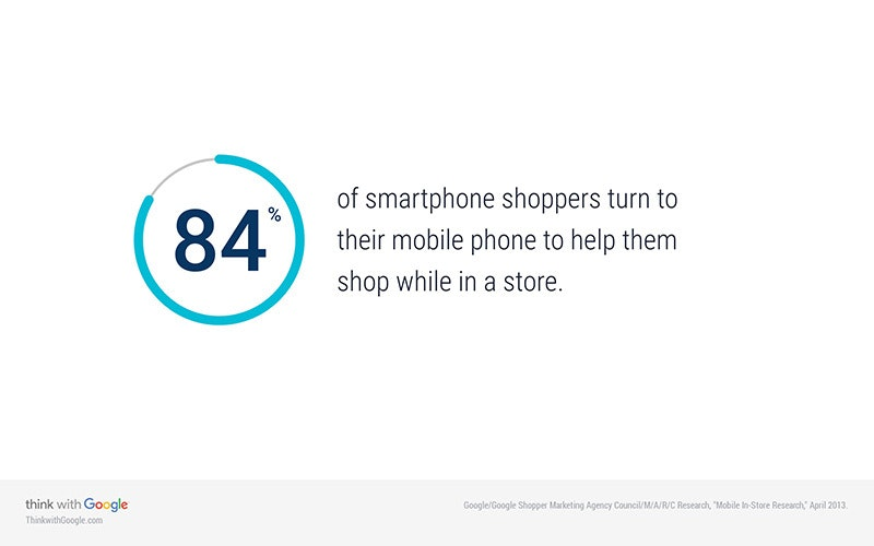 In store mobile shopping
